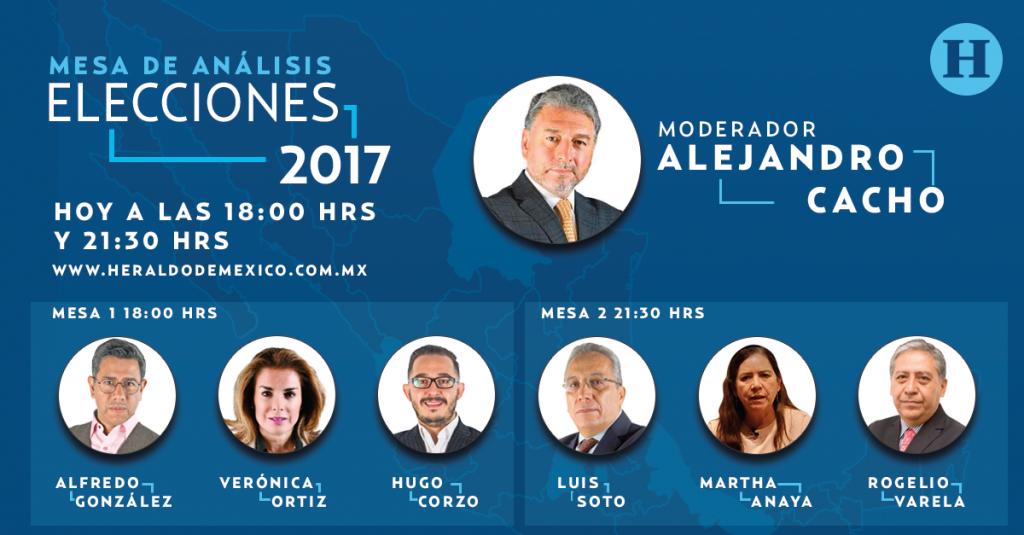 EN VIVO: Mesa de análisis #Elecciones2017.  Modera Alejandro Cacho