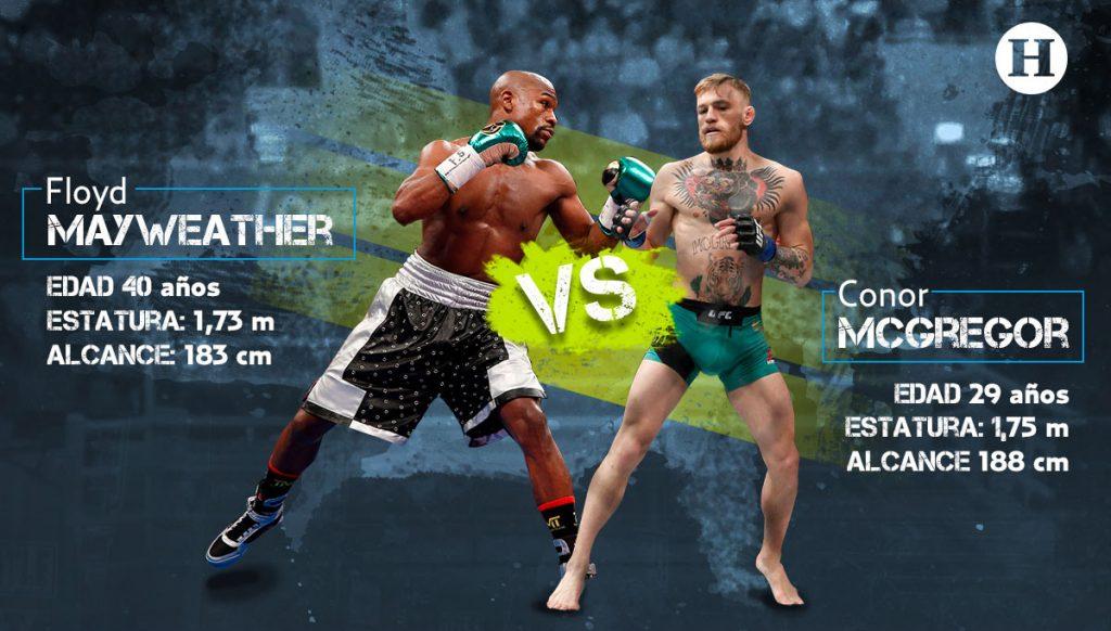 Floyd Mayweather y Conor McGregor se enfrentan este 26 de agosto en Las Vegas