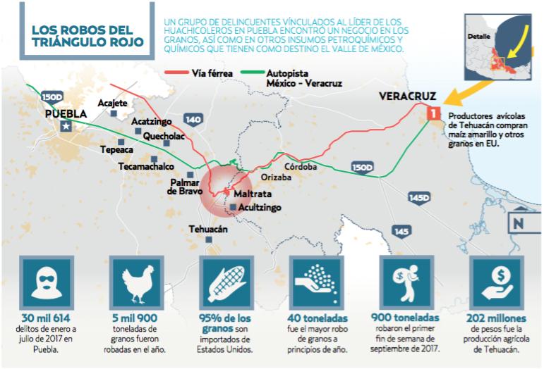 Huachicoleros, el robo del siglo de granos y semillas por asalto al tren