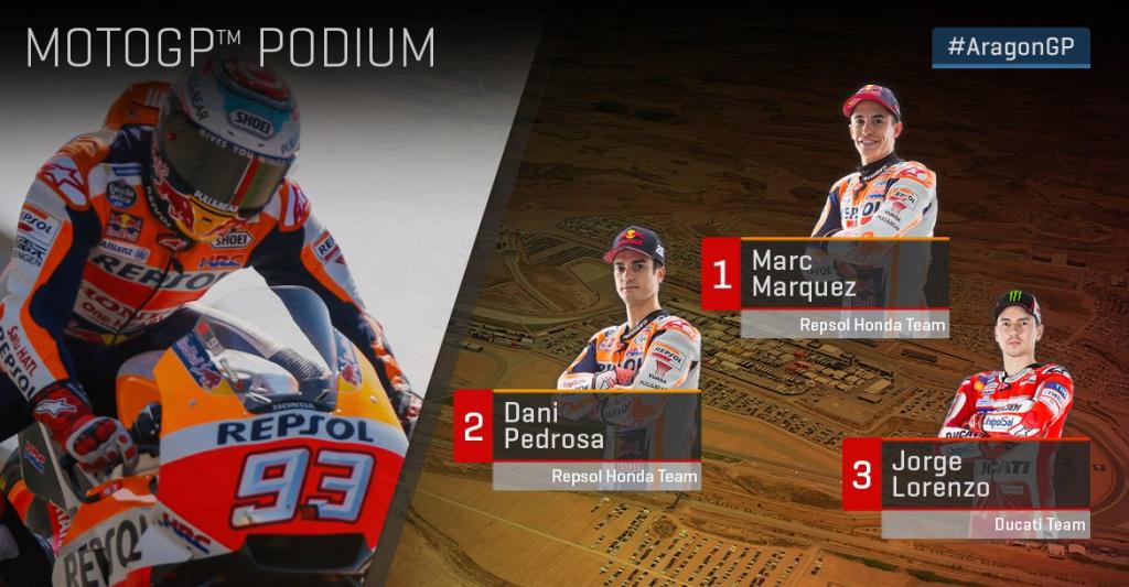 Marc Márquez gana el GP Aragón y se escapa en el Mundial de MotoGP