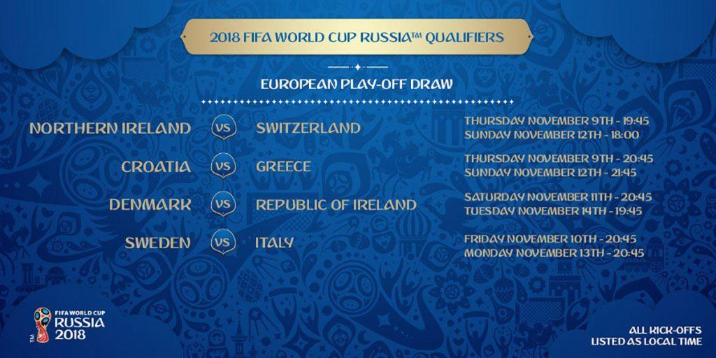 El duelo entre Italia y Suecia aparece como el más atractivo; Irlanda del Norte vs Suiza, Croacia vs Grecia y Dinamarca vs Irlanda completan los enfrentamientos.