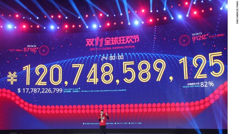 El día de solteros en China, Alibaba logra vender más de 25 mil mdd