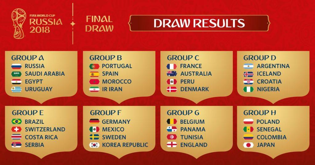 La Selección Mexicana abrirá su participación en el Mundial de Rusia ante el campeón defensor Alemania, equipo al que nunca ha vencido en copa del mundo; Suecia y Corea completan el sector F