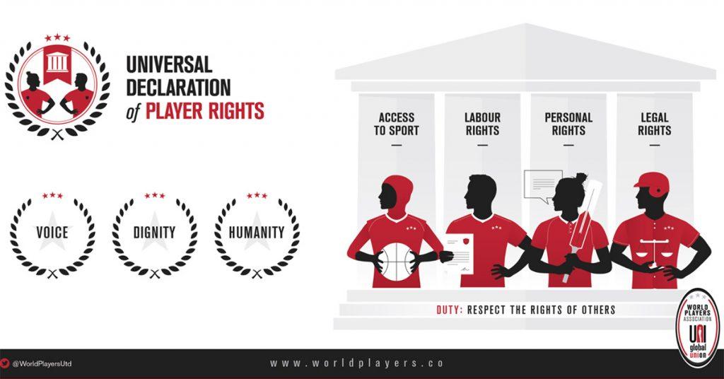 La Asociación Mundial de Jugadores, que aglutina más de 100 asociaciones incluidas NBA, MLB, NFL y NHL desvela declaración universal para proteger sus derechos