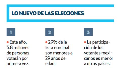 La democracia mexicana cuesta casi 2 mil mdp