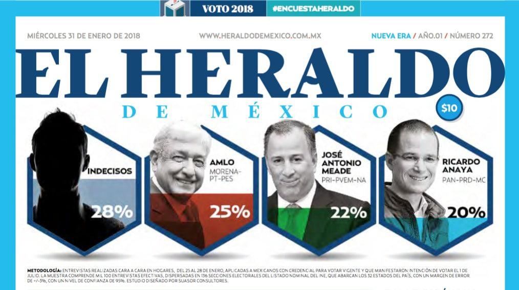 La Encuesta El Heraldo de México desata pasiones
