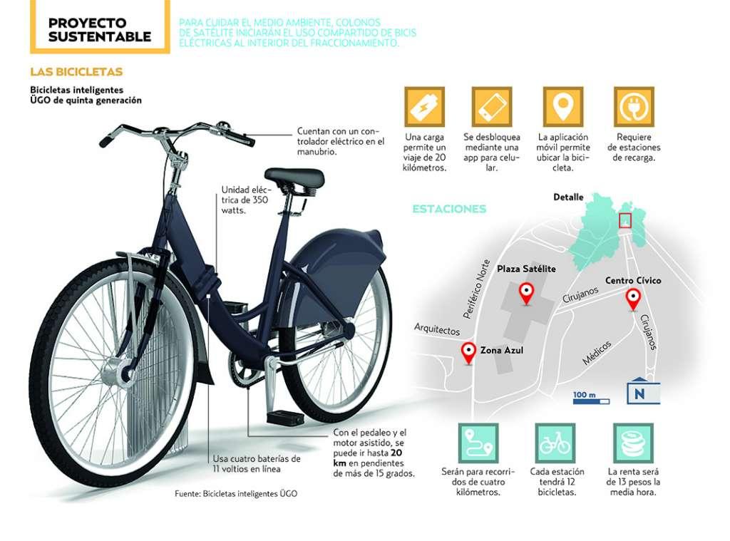 Arrancan bicicletas eléctricas
