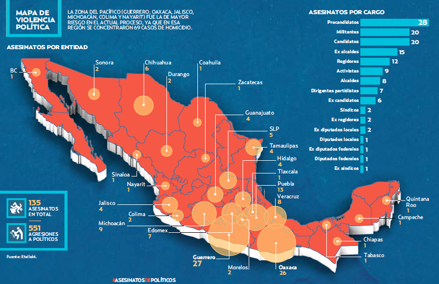 Gráfico: Sandra Romo / El Heraldo de México