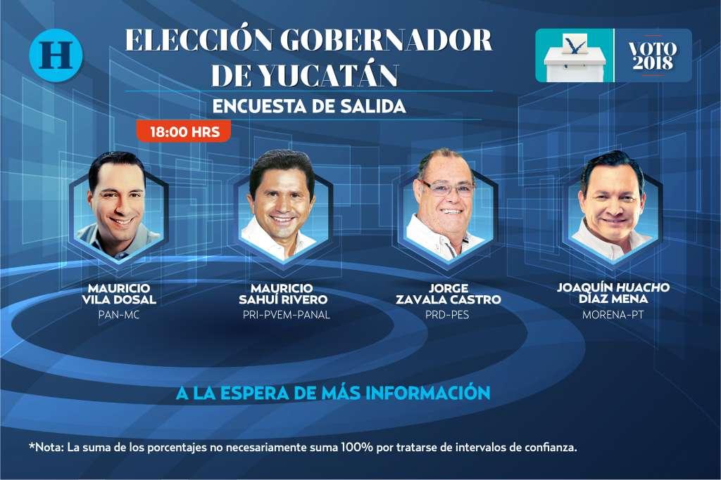 Encuesta de salida Yucatán: Elecciones 2018