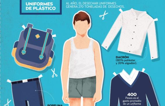 El gasto promedio en un uniforme es de 400 pesos.