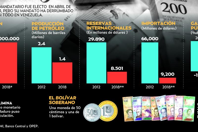 En Venezuela temen lo peor por el cambio