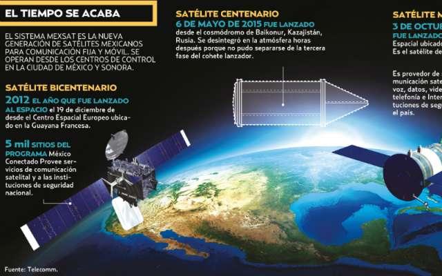 En riesgo por un satélite