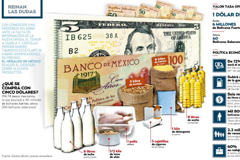 Expertos y la oposición alertan que la devaluación de la moneda sólo empeorará el problema de la hiperinflación