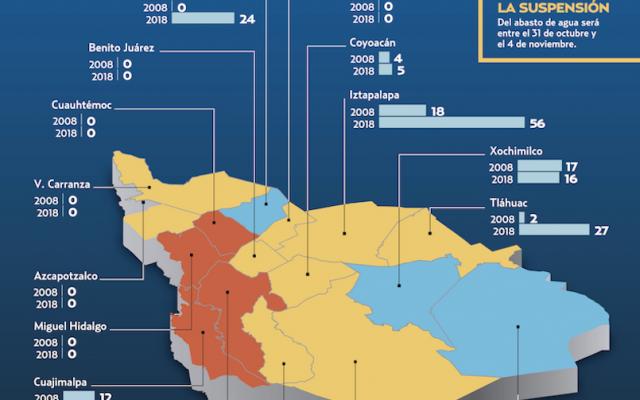 Abasto de agua potable va a la baja en la CDMX. Gráfico:  Heraldo de México