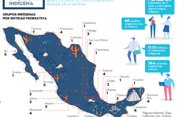Enseñan con apps lenguas indígenas. Ilustración: Allan G. Ramírez / Heraldo de México