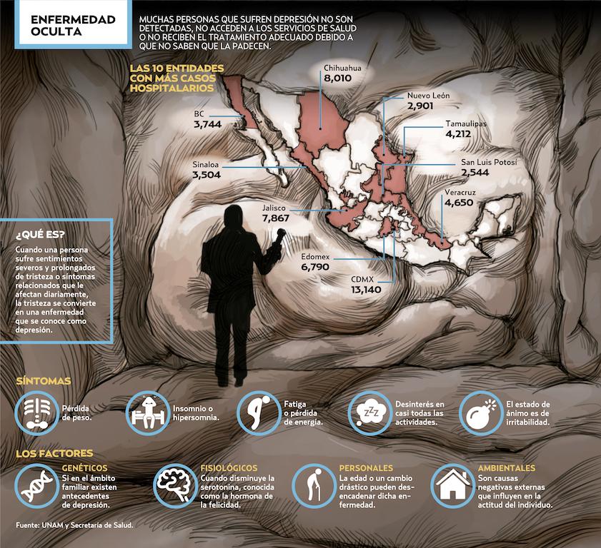 CDMX la entidad con más casos de depresión  en el país. Ilustración: Norberto Carrasco / Heraldo de México.
