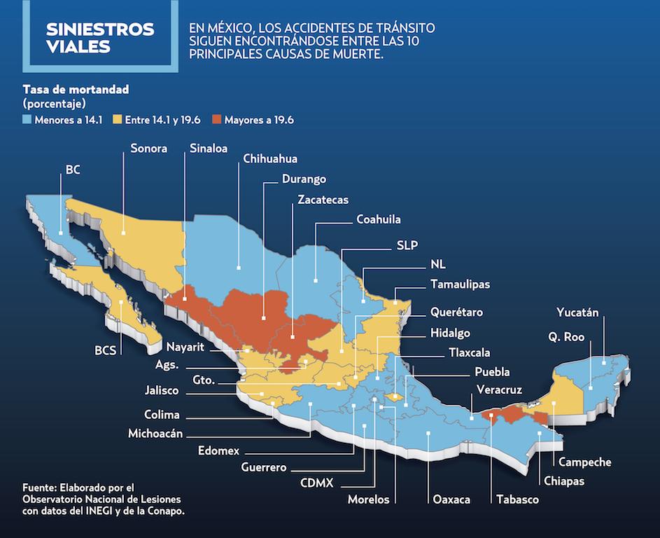 Accidentes viales cuestan 5% del PIB. Gráfico Heraldo de México