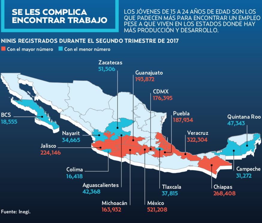 EDOMEX, CDMX Y VERACRUZ SE UBICAN ENTRE LOS ESTADOS CON MÁS DESEMPLEO EN JÓVENES DE 15 A 24. Gráfico: Daniel Razo /Heraldo de México.