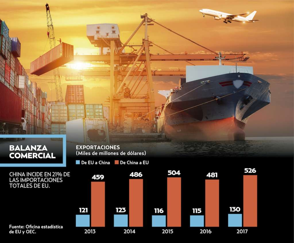 Surgen métodos de evasión fiscal. Gráfico: El Heraldo de México.