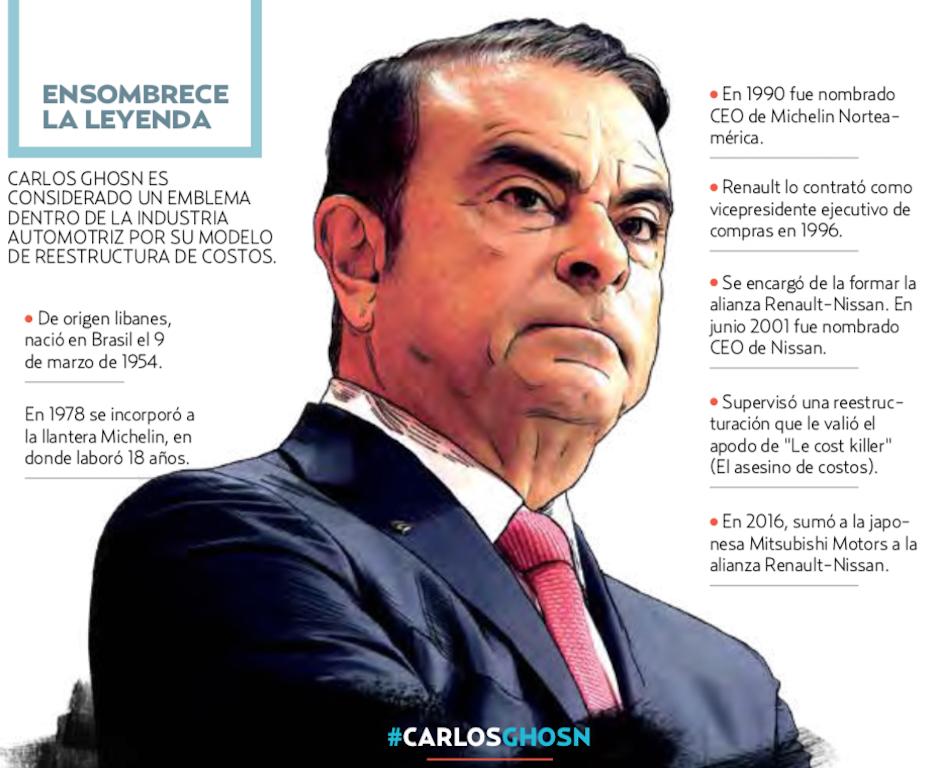 El CEO de la alianza Nissan-Renault fue detenido en Tokio por falsear información y supuesta evasión fiscal. Heraldo de México.