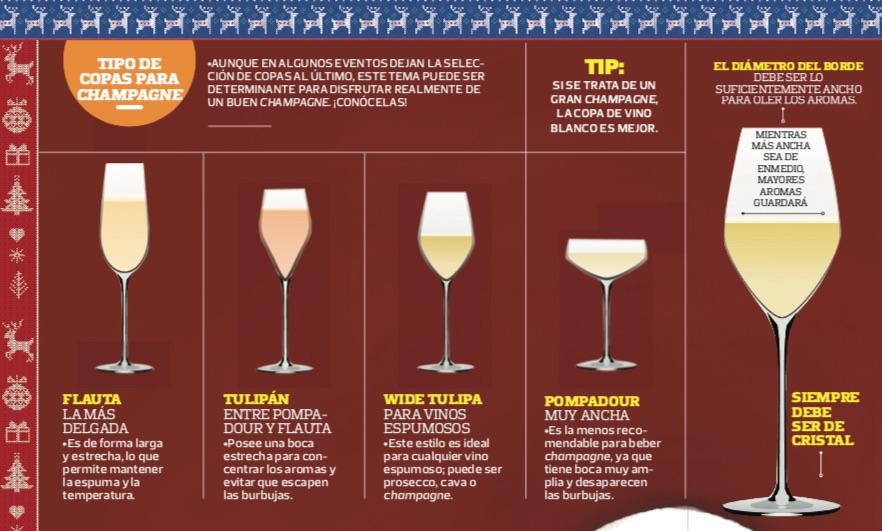 El beber champagne en navidad o año nuevo se ha convertido en una tradición en algunos hogares mexicanos