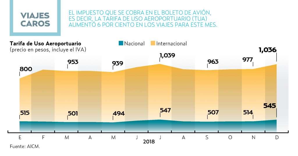 EL GOBIERNO DE AMLO UTILIZARÁ LA TUA PARA LIQUIDAR A LOS TENEDORES DE BONOS.