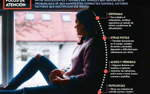 Entre los 10 y 14 años, el suicidio es segunda causa de muerte y el homicidio, tercera.