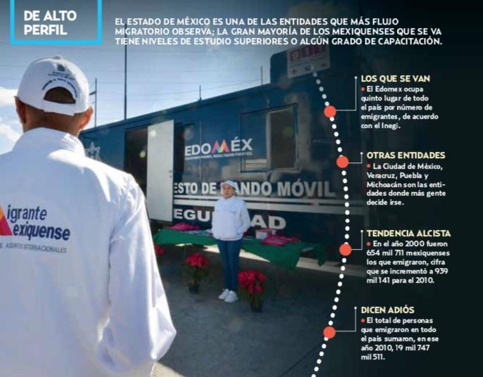 75% AUMENTÓ EL NIVEL DE LAS REMESAS MEXIQUENSES EN 15 AÑOS. Foto; Cuartoscuro