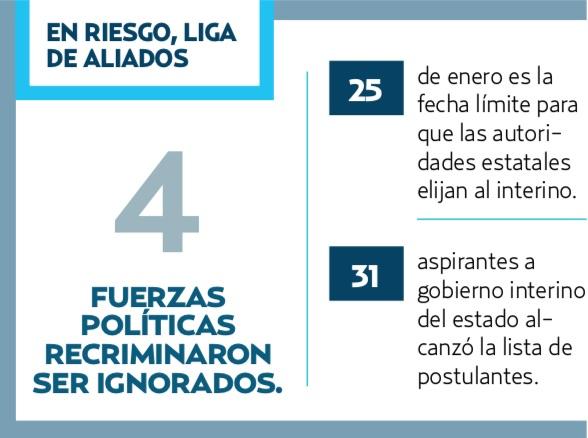 2 DE JUNIO, POSIBLE FECHA DE ELECCIONES EN PUEBLA