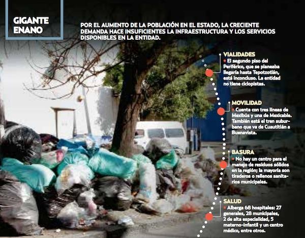 77 de cada 100 mexicanos viven en zonas urbanas y 23, en áreas rurales.