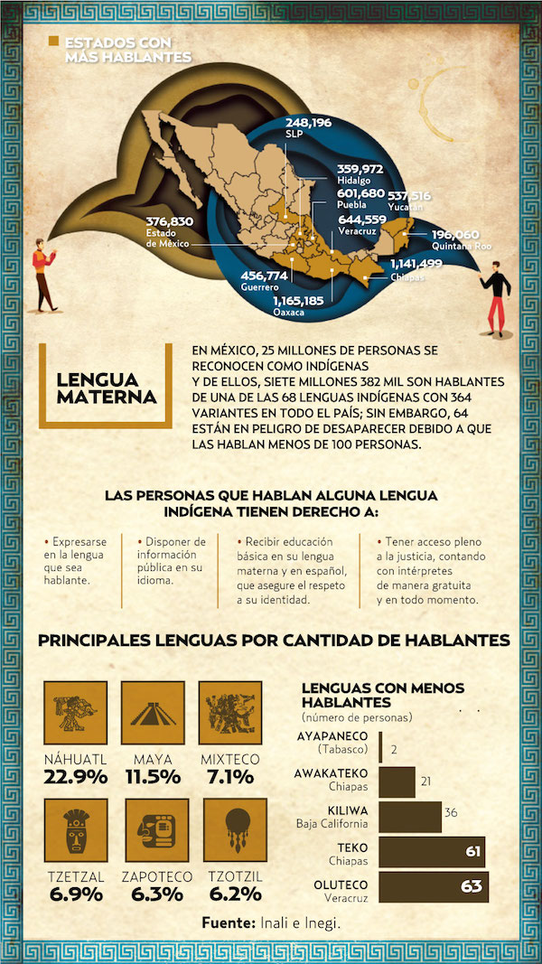 Mayas_sordos_lenguaje