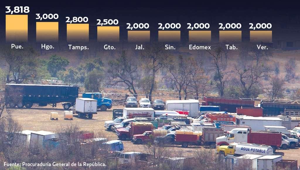 De 2010 a 2018, la empresa productiva del estado donó a Hidalgo 797 millones 727 mil 563 pesos; en ese lapso, fueron descubiertas 4 mil 100 tomas clandestinas