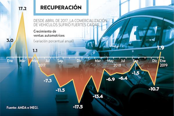 GENERAL MOTORS ES LA SEGUNDA MARCA AUTOMOTRIZ CON MÁS COMERCIALIZACIÓN.
