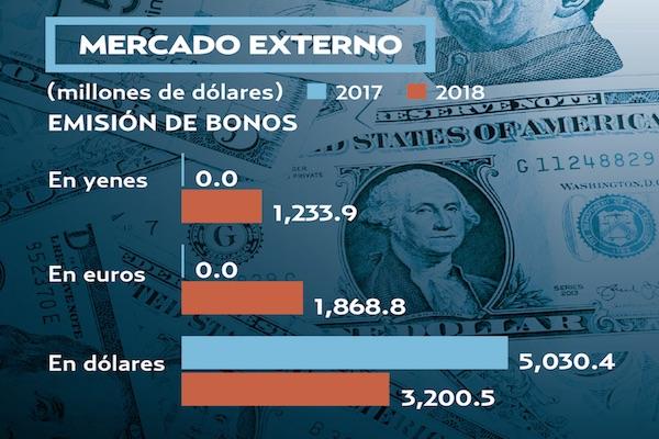 mercado-externo