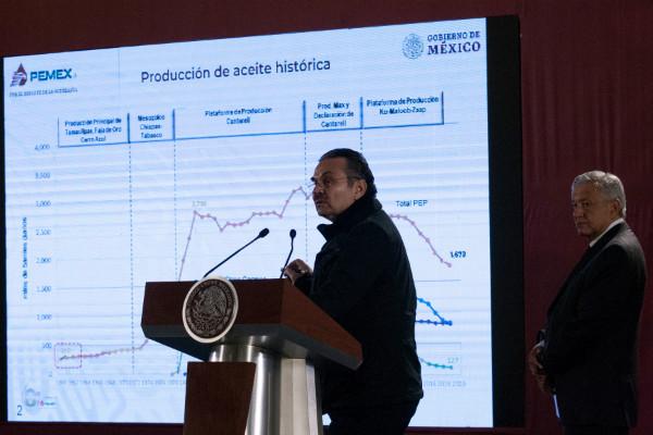 Según el reporte, la producción de petróleo continúa a la baja, lo que reduce el crecimiento anual en un promedio de 0.25 puntos porcentuales