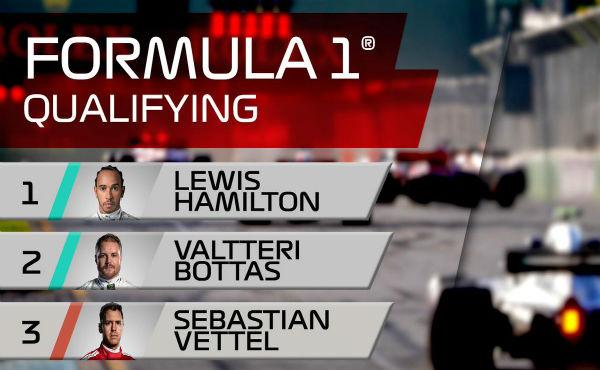 Mercedes arrasa en la clasificación del GP de Australia Foto: @ausgrandprix