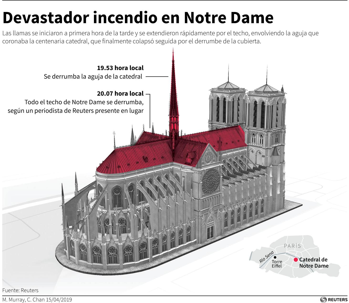 Ilustración tridimensional de la catedral de Notre Dame de París, que muestra las partes alcanzadas por un feroz incendio que causó el derrumbe de la aguja y el techo. REUTERS