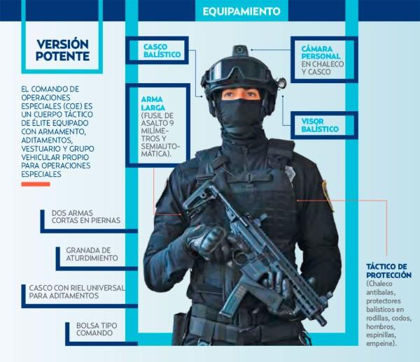 El comando de operaciones especiales (coe) es un cuerpo táctico de élite equipado con armamento, aditamentos, vestuario y grupo vehicular propio para operaciones especiales. Foto: Leslie Pérez