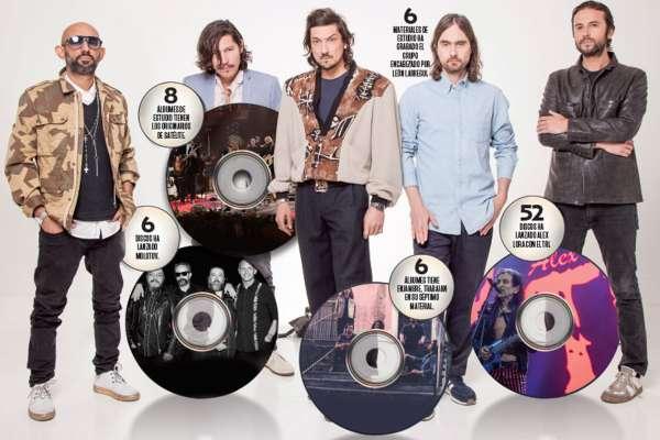 Discos Música