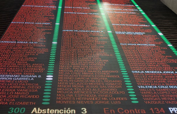 Con 304 votos a favor, 3 abstenciones y 139 votos en contra, se aprobó en lo General el Plan de Desarrollo 2019-2024 en la Sesión Extraordinaria en la Cámara de Diputados. Foto: Cuartoscuro