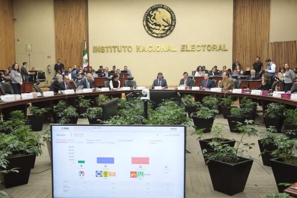 ANÁLISIS. Los datos se obtuvieron mediante la Comision de Fiscalización del INE.