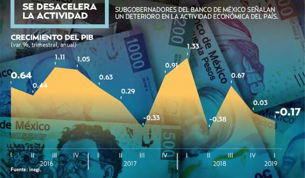 Los integrantes de la Junta de Gobierno ven riesgos por una reducción de los ingresos públicos. Gráfico: Arturo Ramírez.