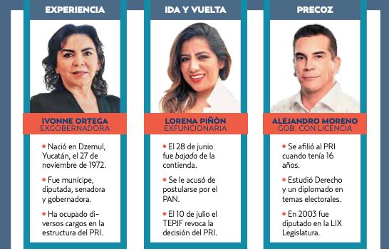 Al auditorio Plutarco Elías Calles sólo podrán ingresar un grupo de militantes priistas previamente seleccionados. Foto: Especial.