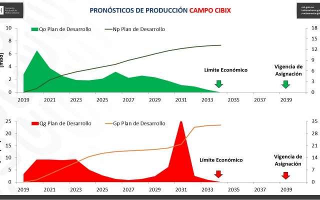 Pemex_nuevas_inversiones_millonarias