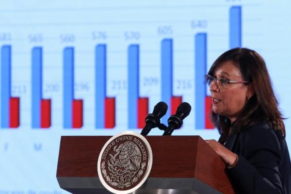 Rocío Nahle, secretaria de Energía, durante la conferencia de prensa matutina para informar sobre la producción de Petróleos Mexicanos (PEMEX), así como el mantenimiento de los equipos y plataformas. Foto: Cuartoscuro