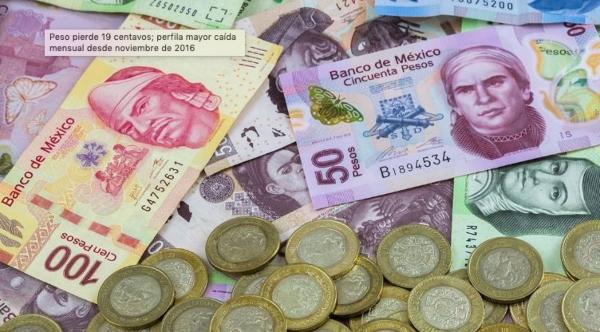pesos_bolsa_valores
