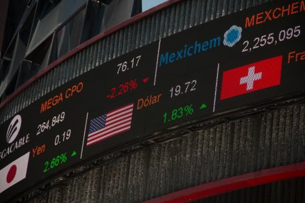 Bolsa_Mexicana_Valores_ipc_mercados_economia