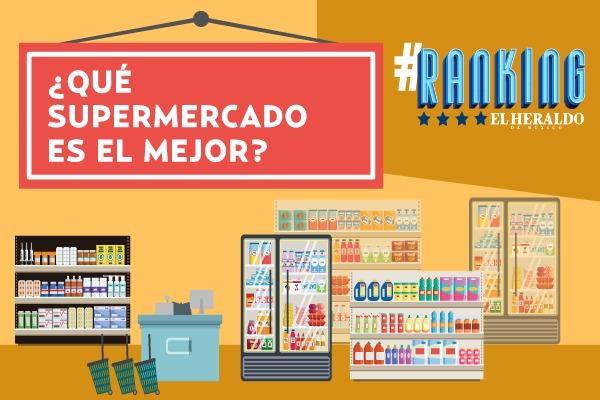 Ranking-supermercados