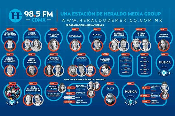 Conoce los programas y horarios de El Heraldo Radio