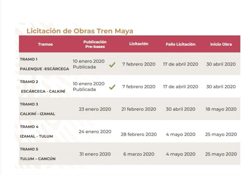 Obras_tren-Maya